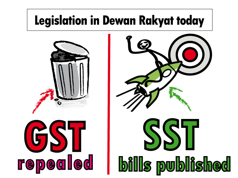 gsr repealed sst ill published